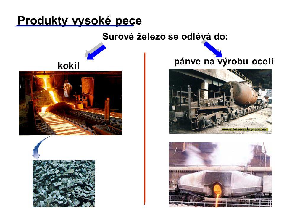 Produkty vysoké pece Surové železo se odlévá do: pánve na výrobu oceli