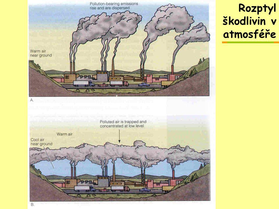 Rozptyl škodlivin v atmosféře