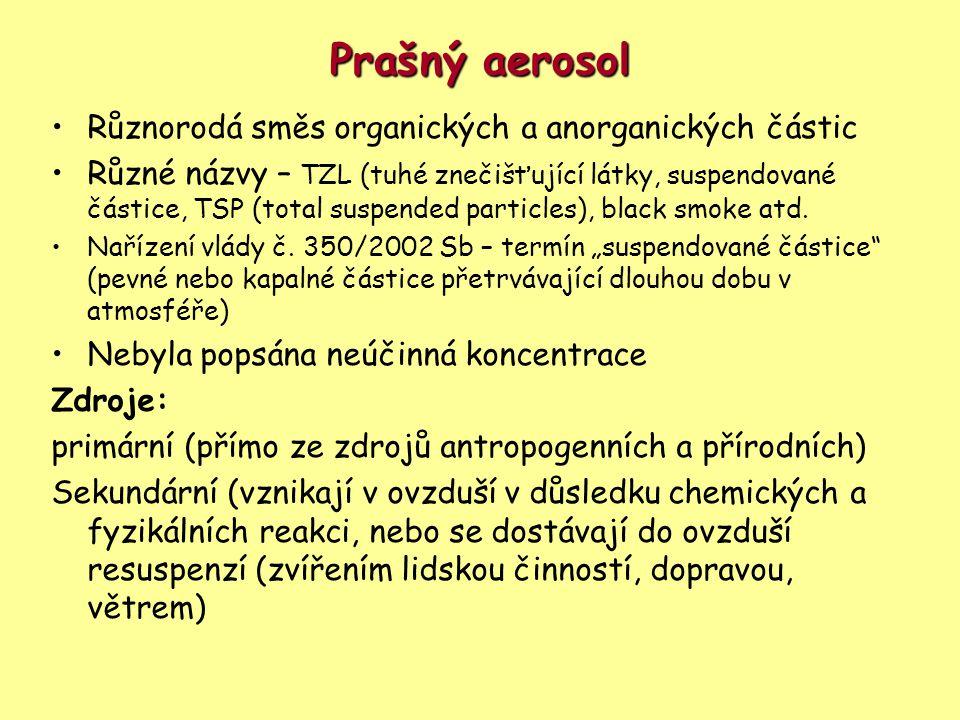 Prašný aerosol Různorodá směs organických a anorganických částic