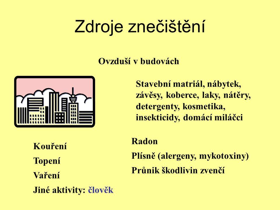 Zdroje znečištění Ovzduší v budovách