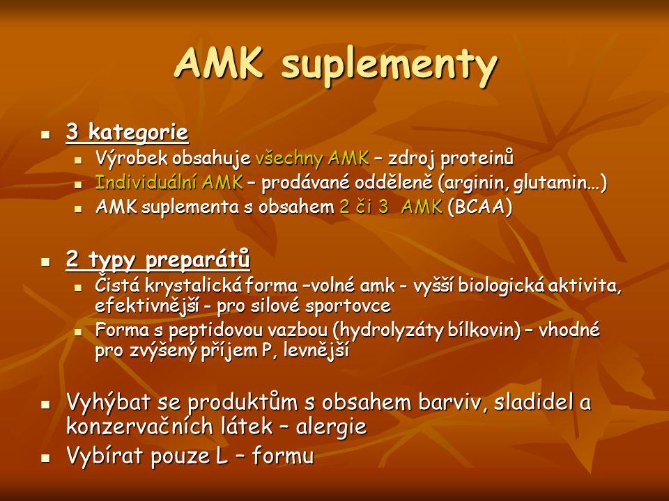 AMK suplementy 3 kategorie 2 typy preparátů