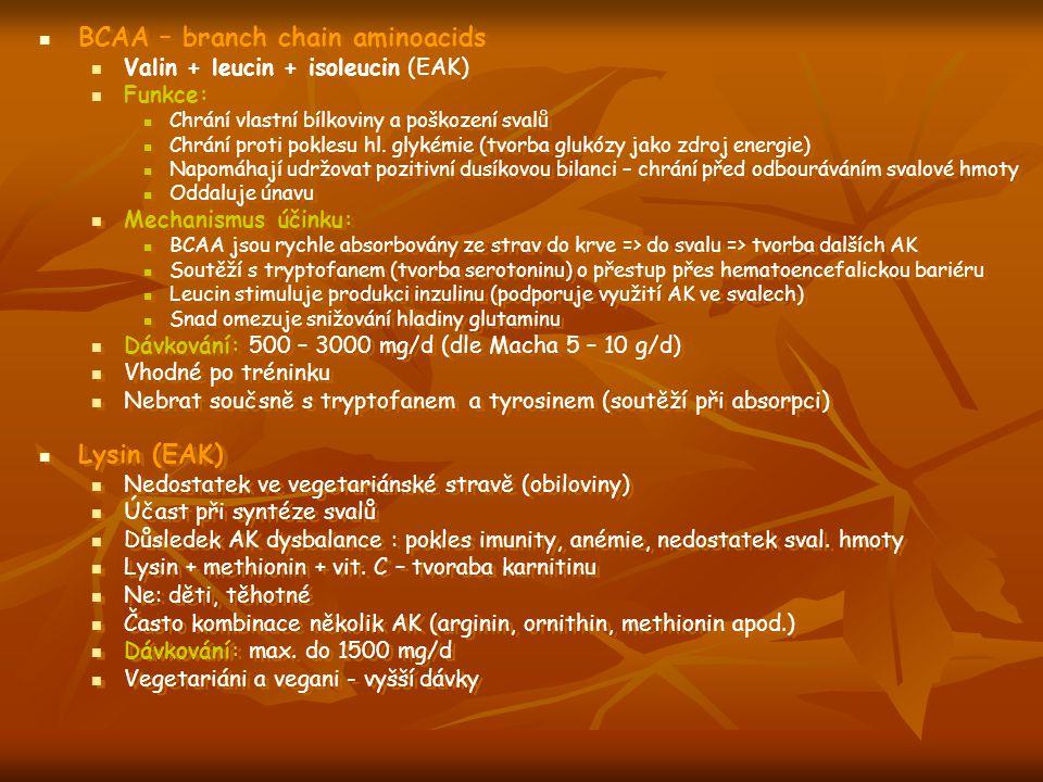 BCAA – branch chain aminoacids