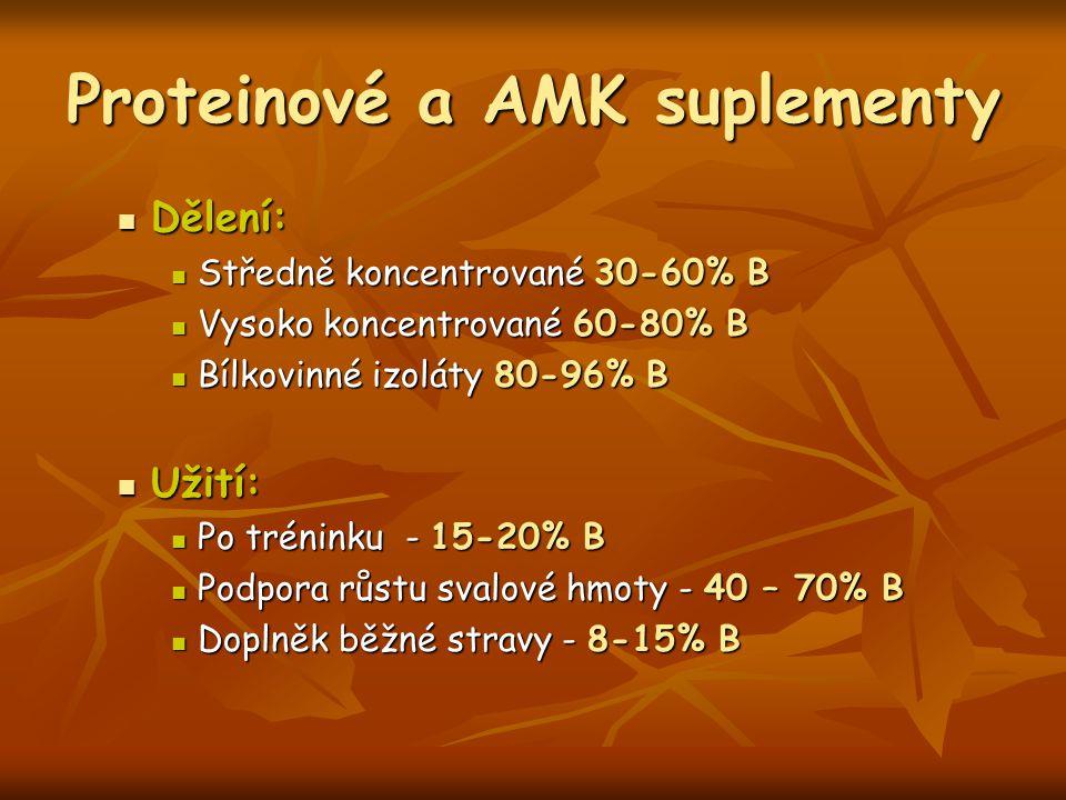Proteinové a AMK suplementy