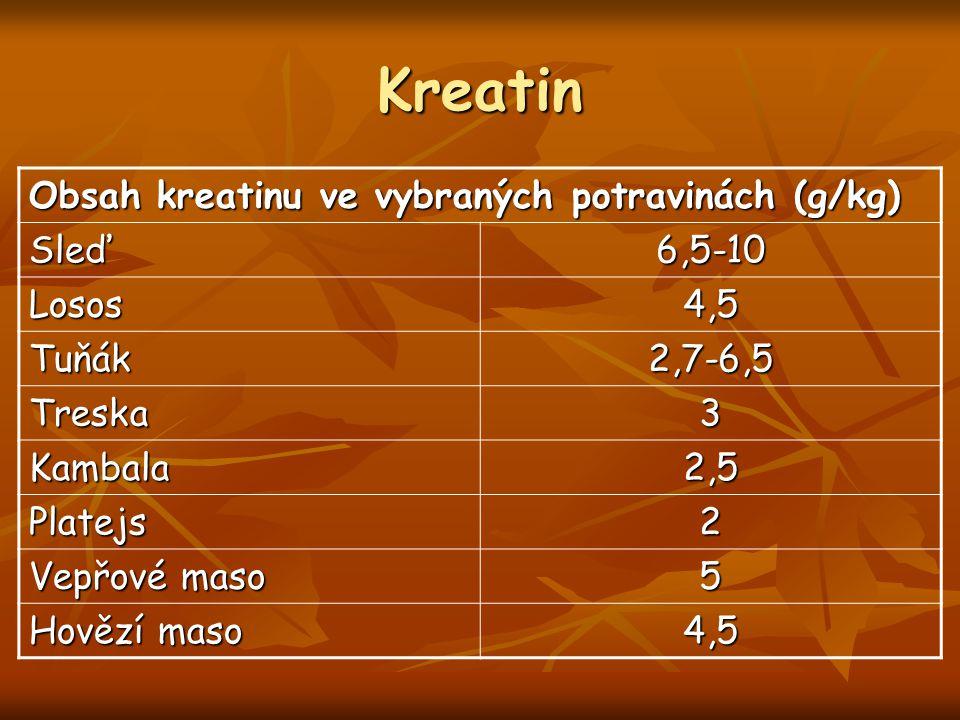 Kreatin Obsah kreatinu ve vybraných potravinách (g/kg) Sleď 6,5-10