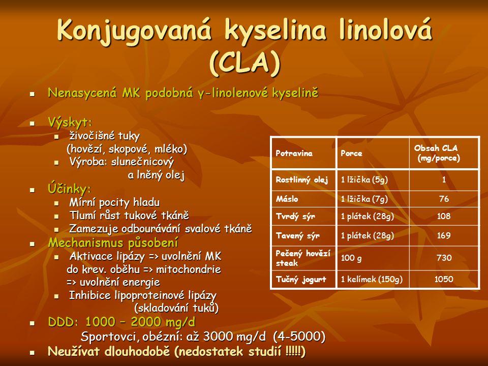 Konjugovaná kyselina linolová (CLA)