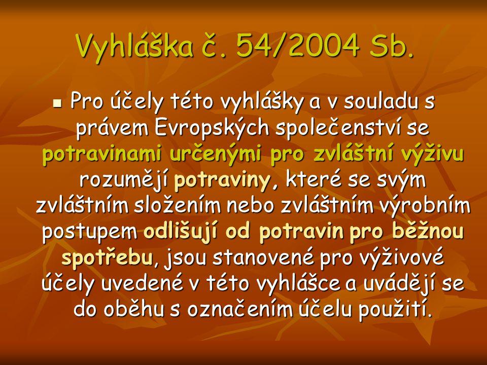 Vyhláška č. 54/2004 Sb.