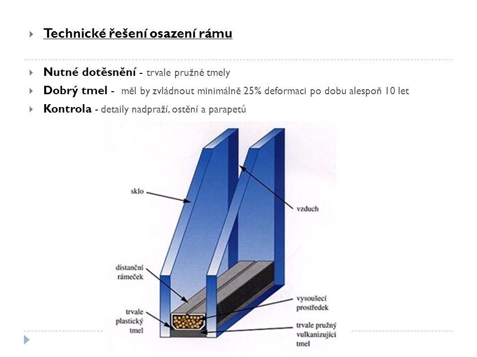 Technické řešení osazení rámu