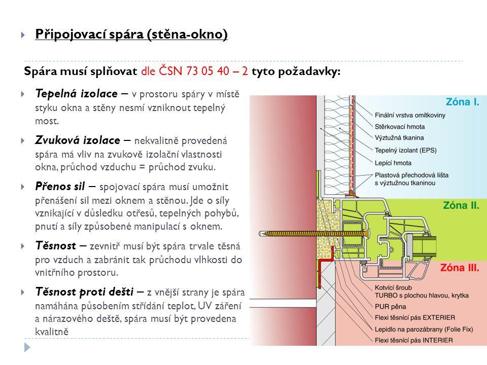 Připojovací spára (stěna-okno)