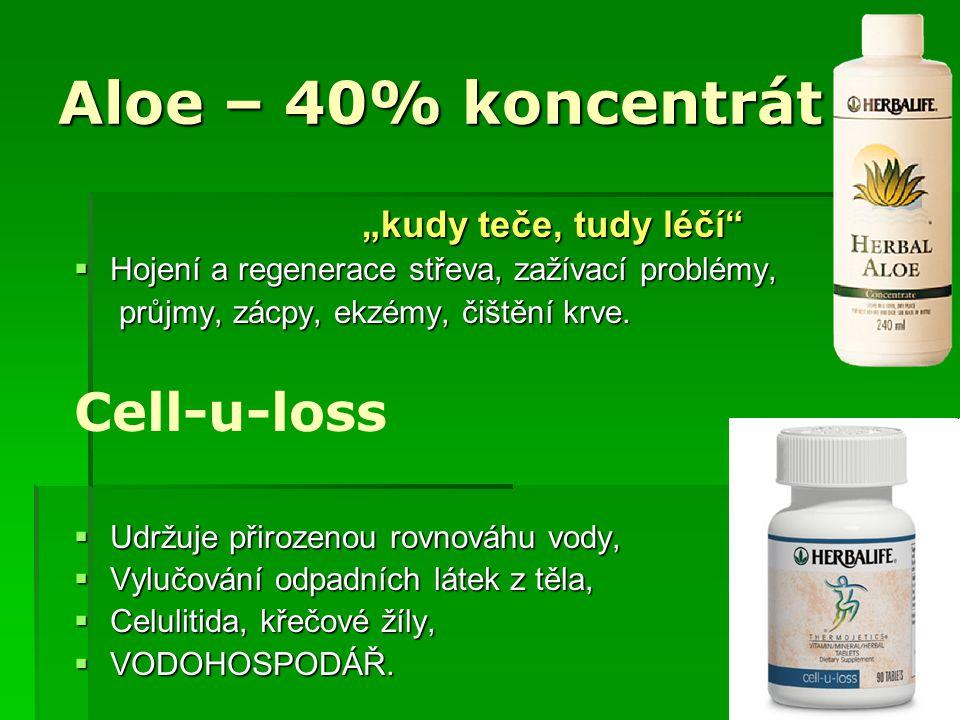 """Aloe – 40% koncentrát Cell-u-loss """"kudy teče, tudy léčí"""