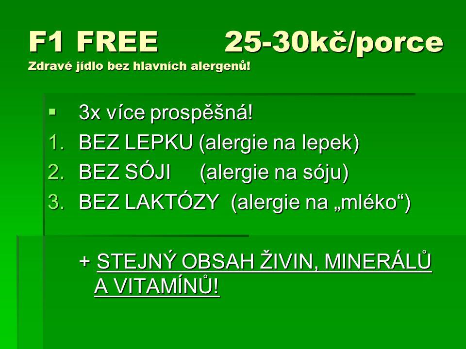 F1 FREE 25-30kč/porce Zdravé jídlo bez hlavních alergenů!