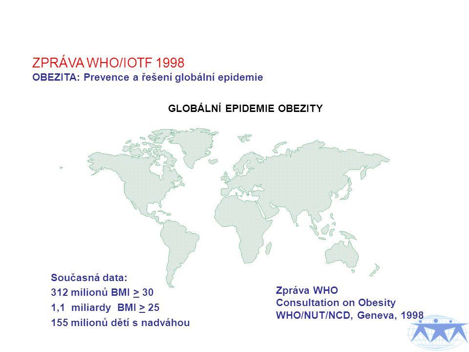 GLOBÁLNÍ EPIDEMIE OBEZITY