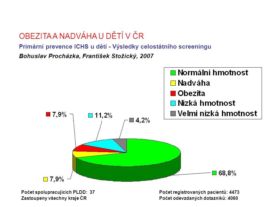 OBEZITA A NADVÁHA U DĚTÍ V ČR