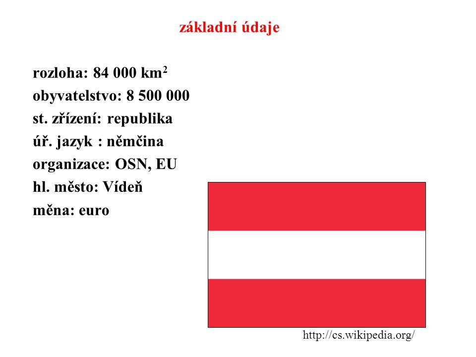 základní údaje rozloha: 84 000 km2 obyvatelstvo: 8 500 000 st