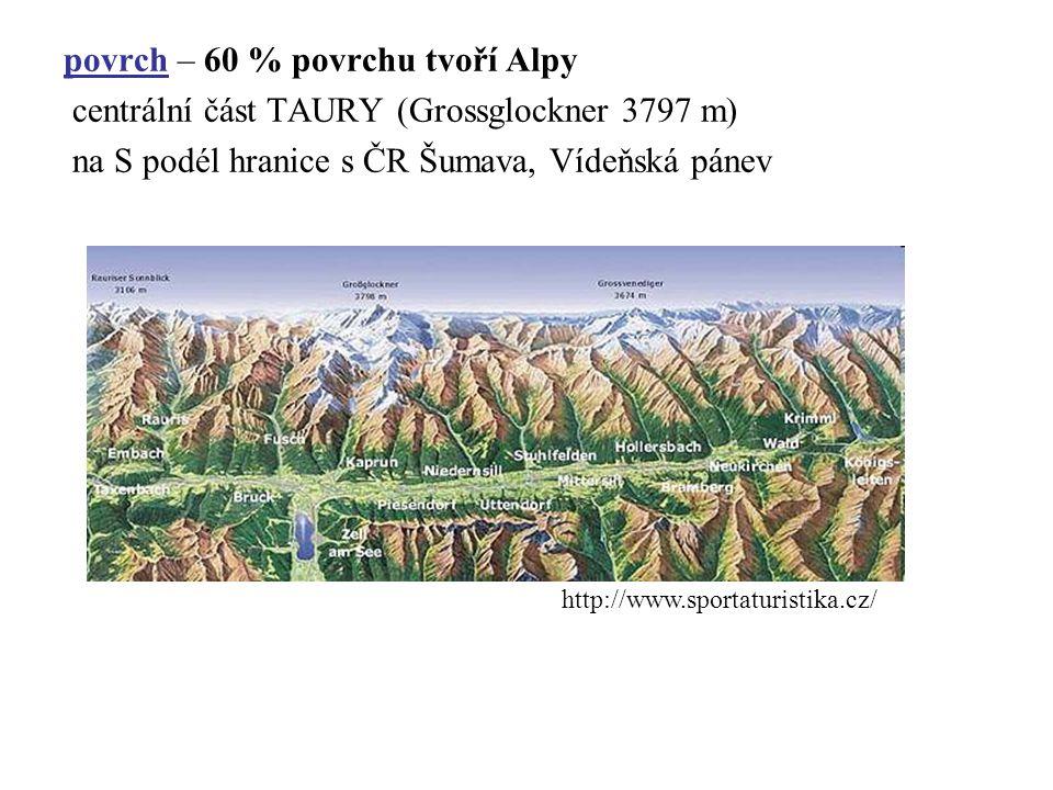 povrch – 60 % povrchu tvoří Alpy centrální část TAURY (Grossglockner 3797 m) na S podél hranice s ČR Šumava, Vídeňská pánev