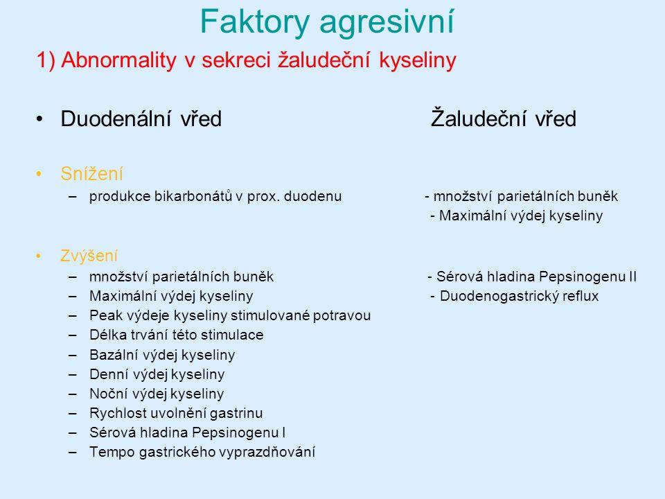 Faktory agresivní 1) Abnormality v sekreci žaludeční kyseliny