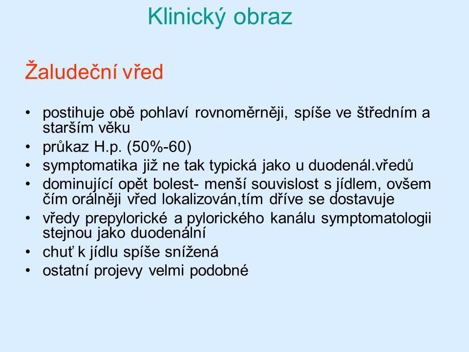 Klinický obraz Žaludeční vřed