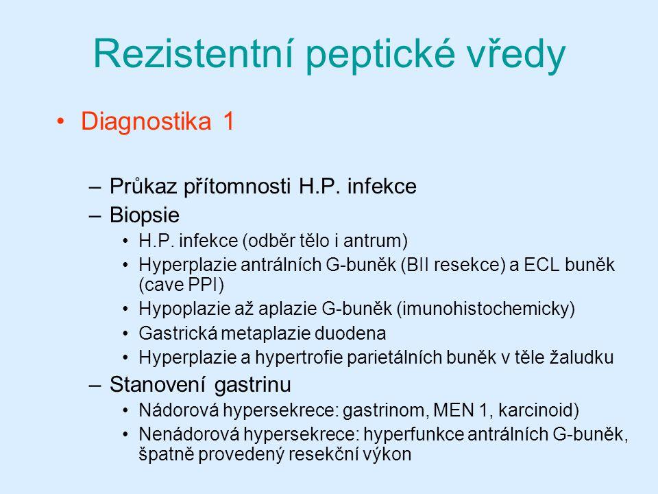 Rezistentní peptické vředy