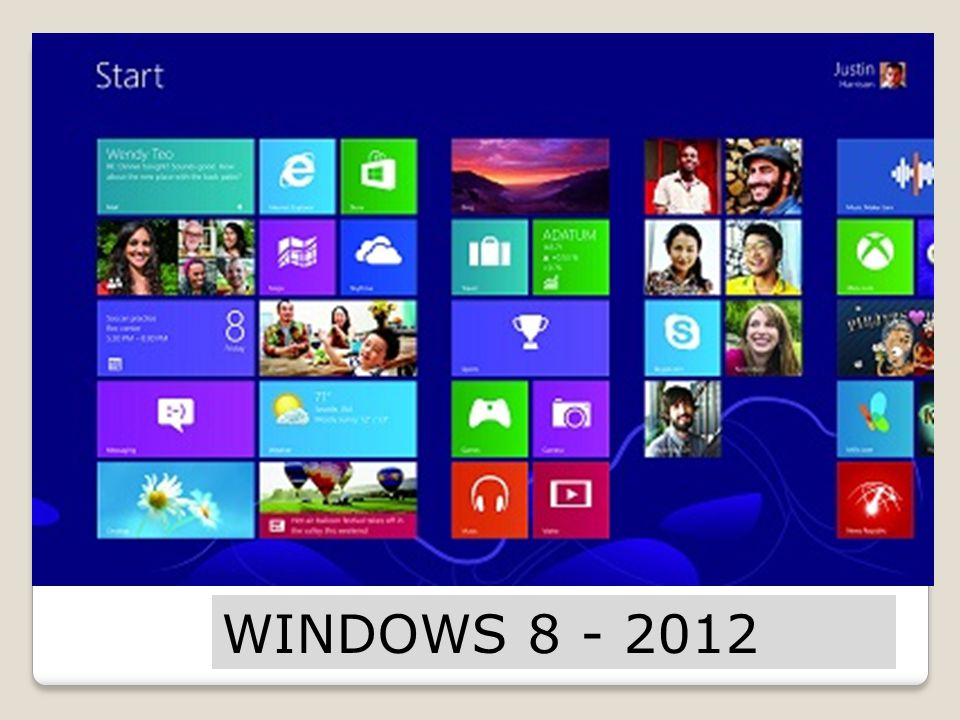 WINDOWS 8 - 2012