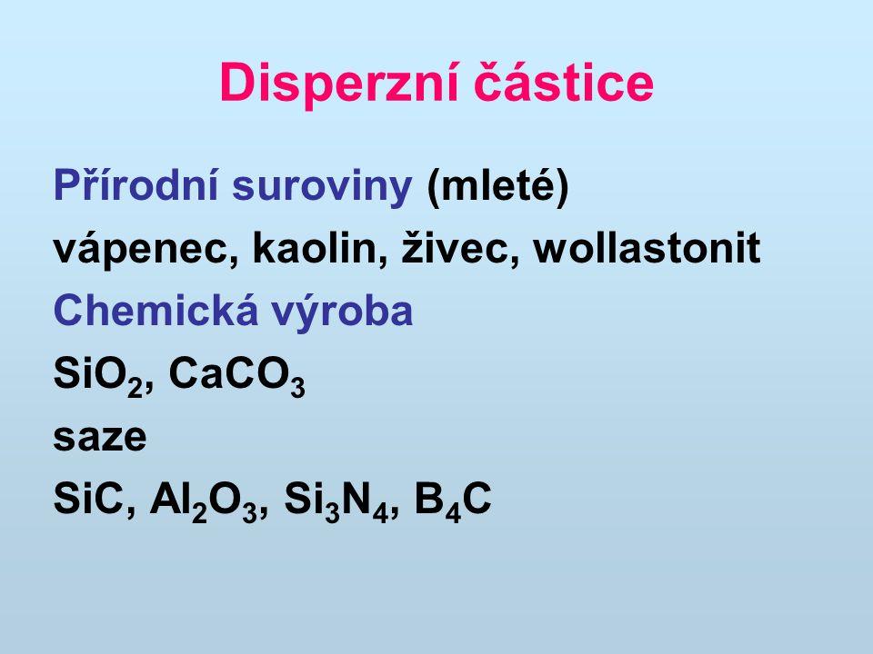 Disperzní částice Přírodní suroviny (mleté)