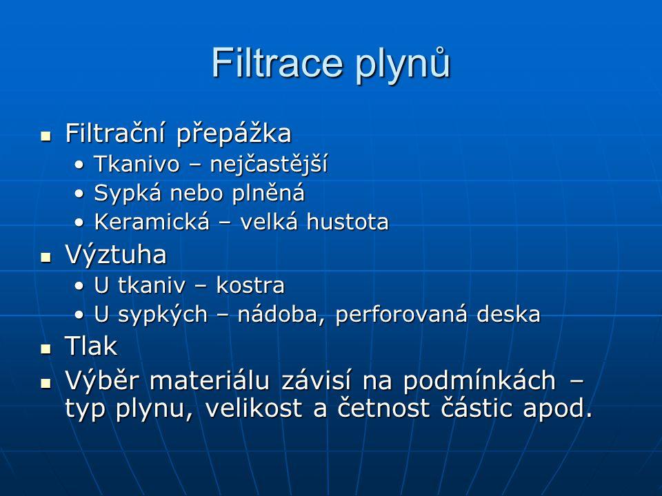 Filtrace plynů Filtrační přepážka Výztuha Tlak