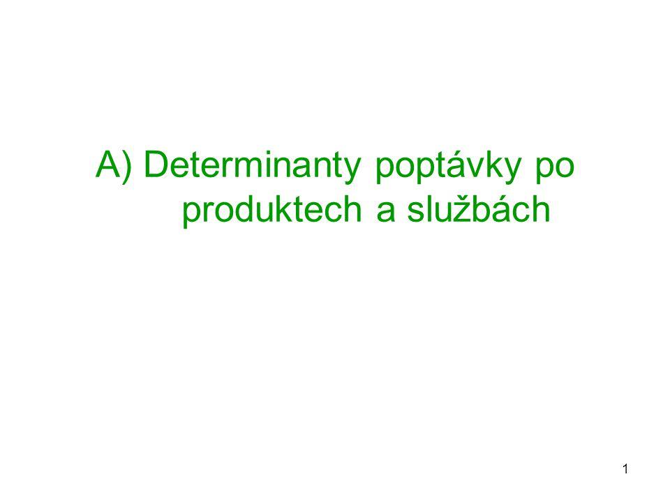 A) Determinanty poptávky po produktech a službách