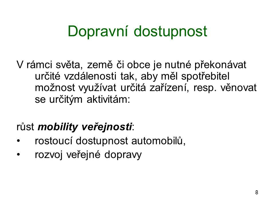 Dopravní dostupnost