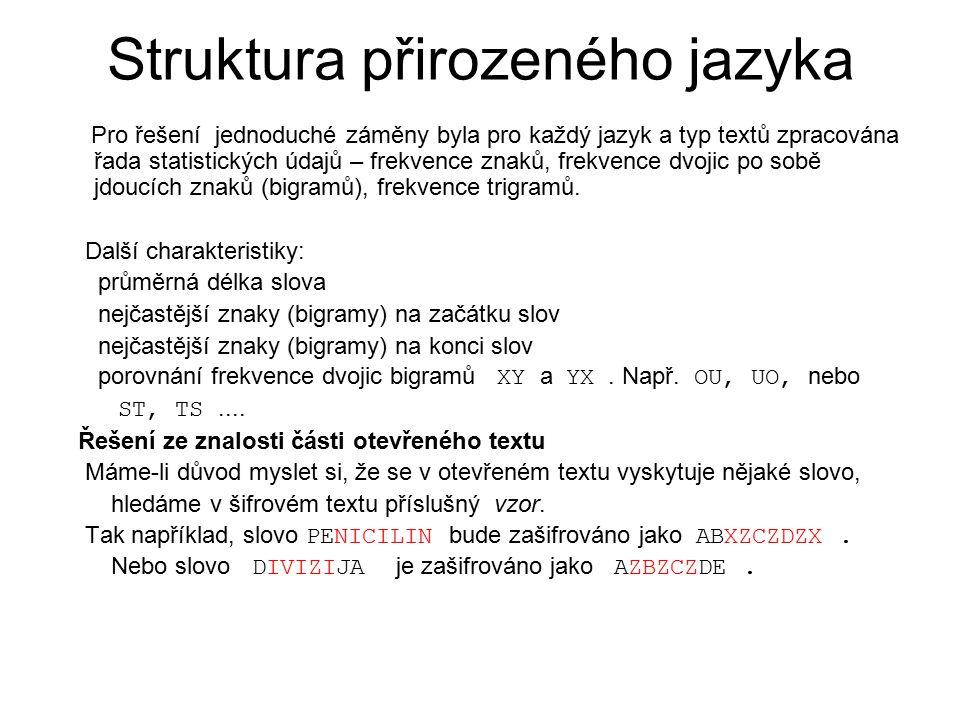 Struktura přirozeného jazyka