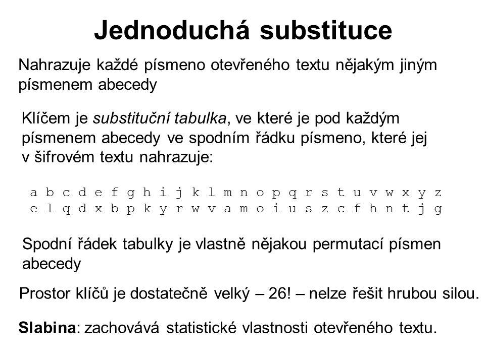 Jednoduchá substituce