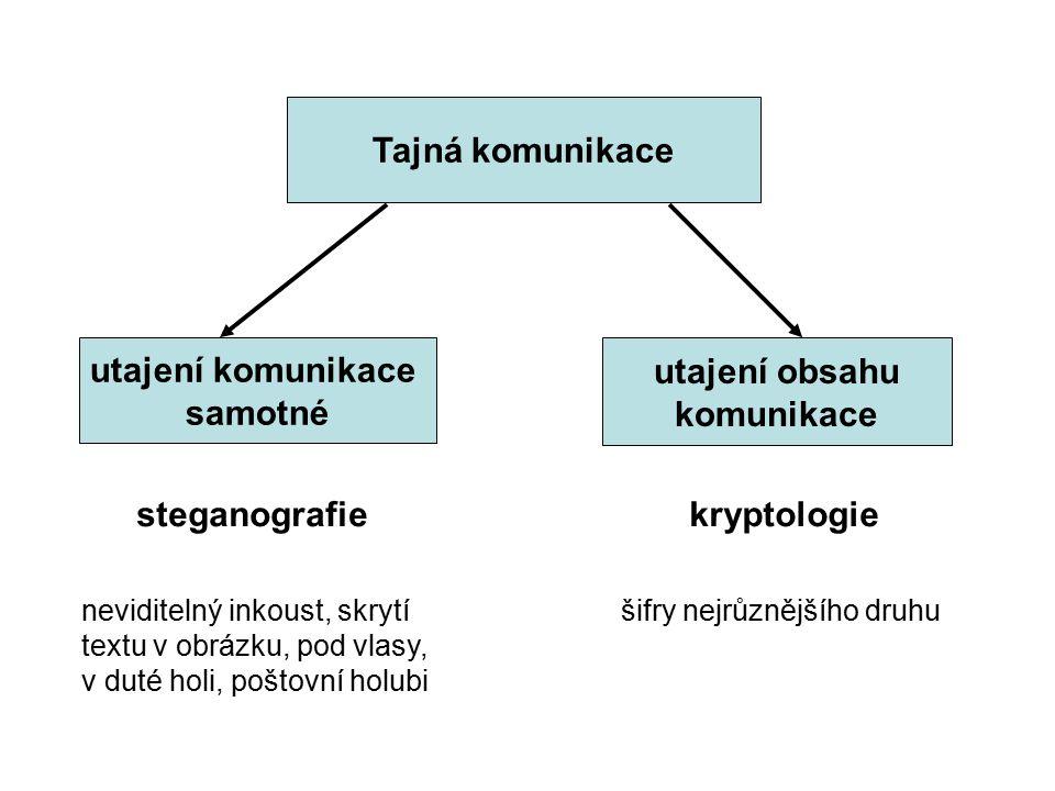 Tajná komunikace utajení komunikace samotné utajení obsahu komunikace