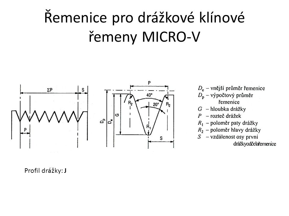 Řemenice pro drážkové klínové řemeny MICRO-V