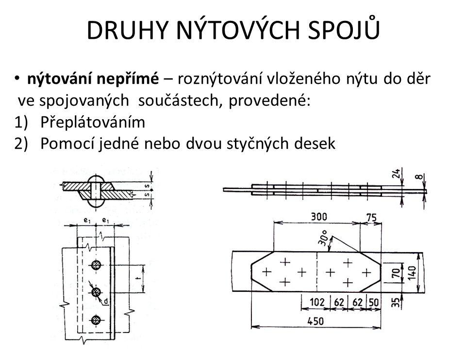 DRUHY NÝTOVÝCH SPOJŮ nýtování nepřímé – roznýtování vloženého nýtu do děr. ve spojovaných součástech, provedené: