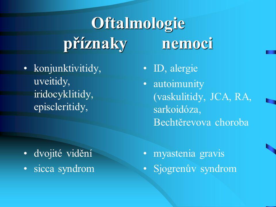 Oftalmologie příznaky nemoci