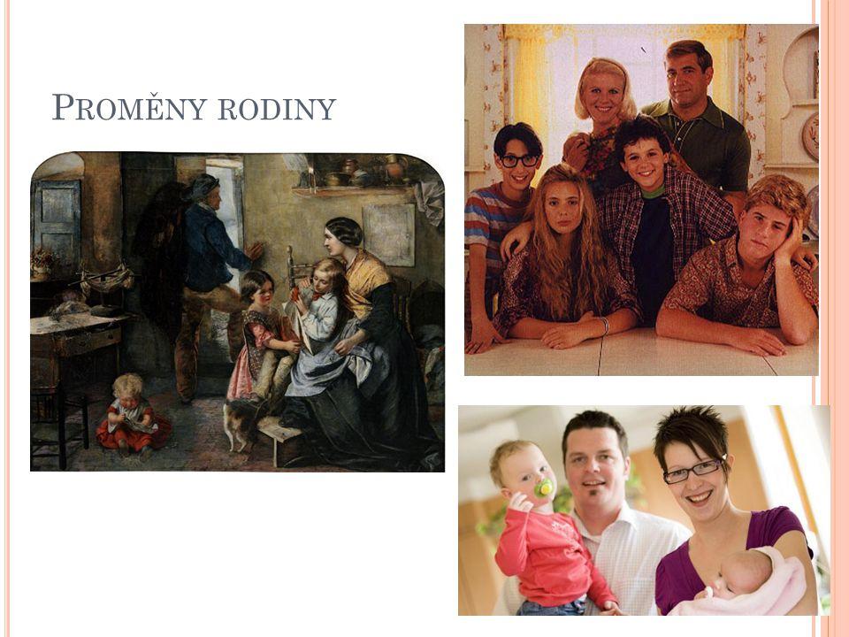 Proměny rodiny