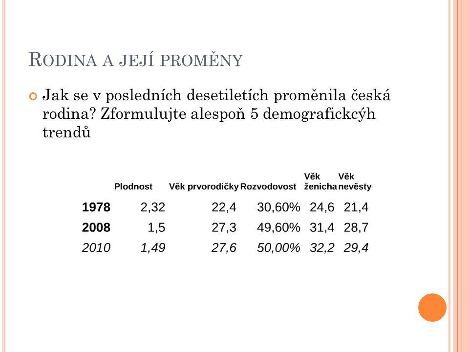 Rodina a její proměny Jak se v posledních desetiletích proměnila česká rodina.