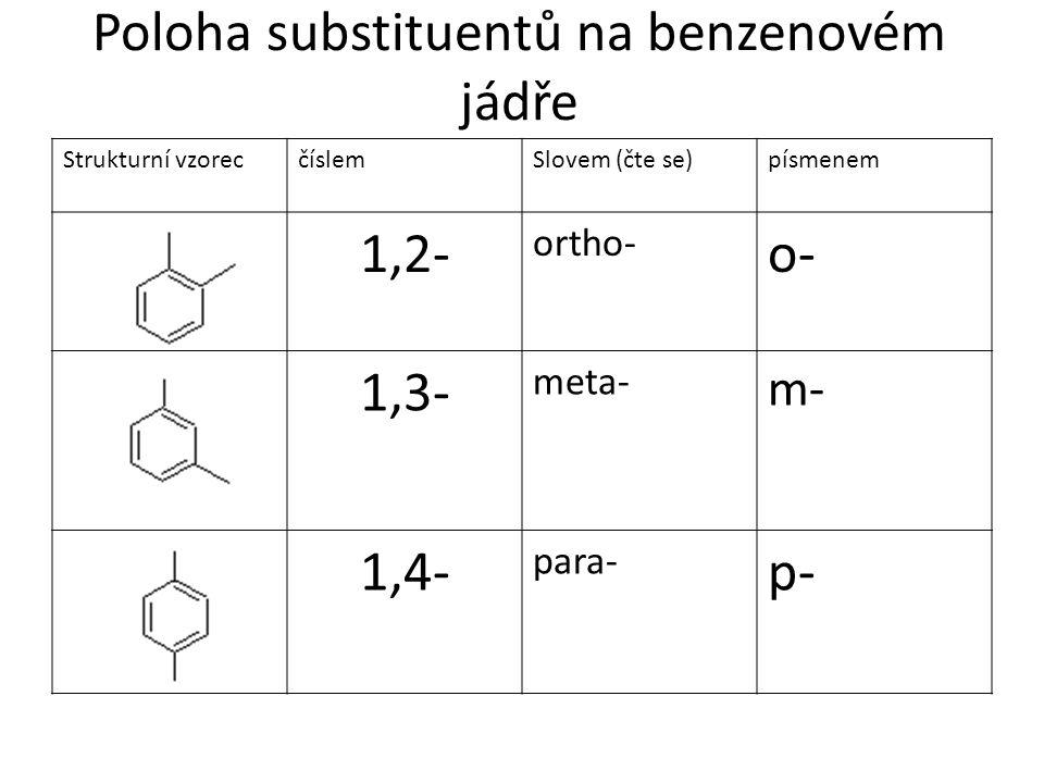 Poloha substituentů na benzenovém jádře