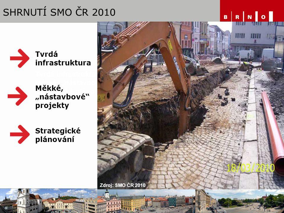 SHRNUTÍ SMO ČR 2010 Tvrdá infrastruktura Měkké, Tvrdá infrastruktura