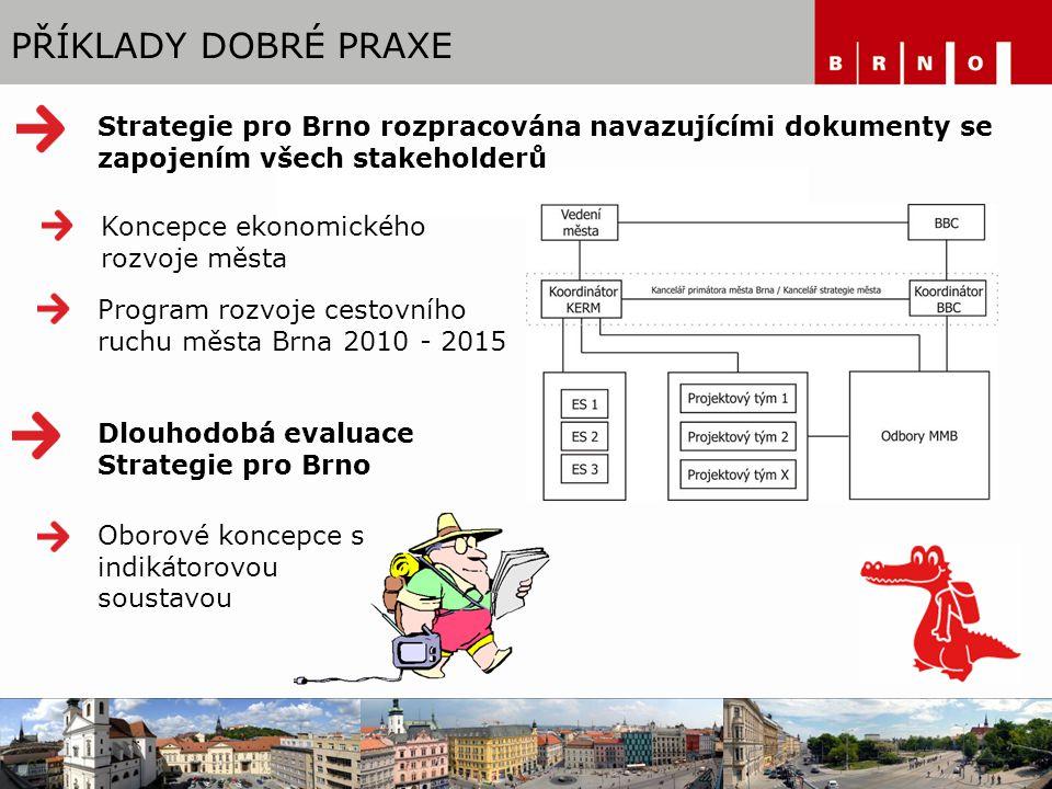 PŘÍKLADY DOBRÉ PRAXE Strategie pro Brno rozpracována navazujícími dokumenty se zapojením všech stakeholderů.