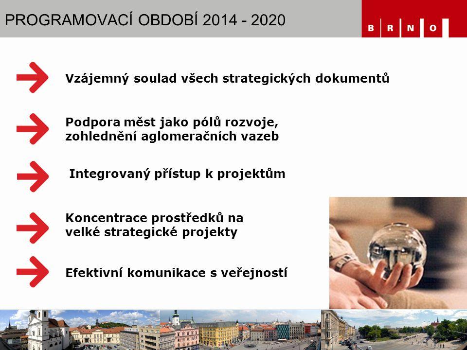 PROGRAMOVACÍ OBDOBÍ 2014 - 2020 Vzájemný soulad všech strategických dokumentů. Podpora měst jako pólů rozvoje,