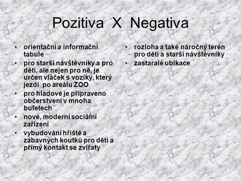 Pozitiva X Negativa orientační a informační tabule