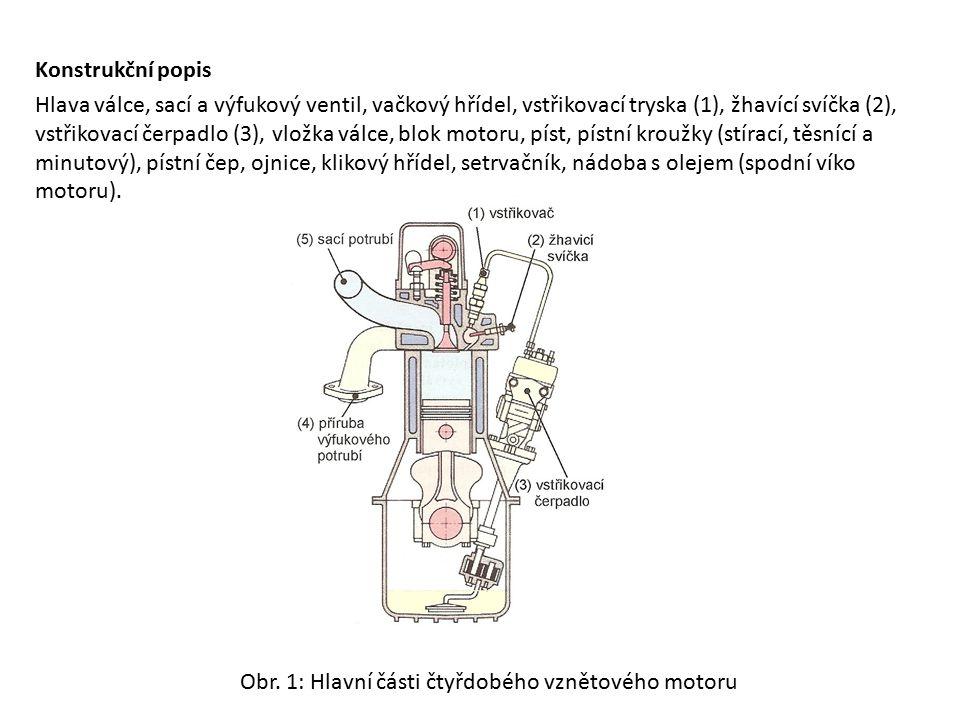 Konstrukční popis Hlava válce, sací a výfukový ventil, vačkový hřídel, vstřikovací tryska (1), žhavící svíčka (2), vstřikovací čerpadlo (3), vložka válce, blok motoru, píst, pístní kroužky (stírací, těsnící a minutový), pístní čep, ojnice, klikový hřídel, setrvačník, nádoba s olejem (spodní víko motoru).