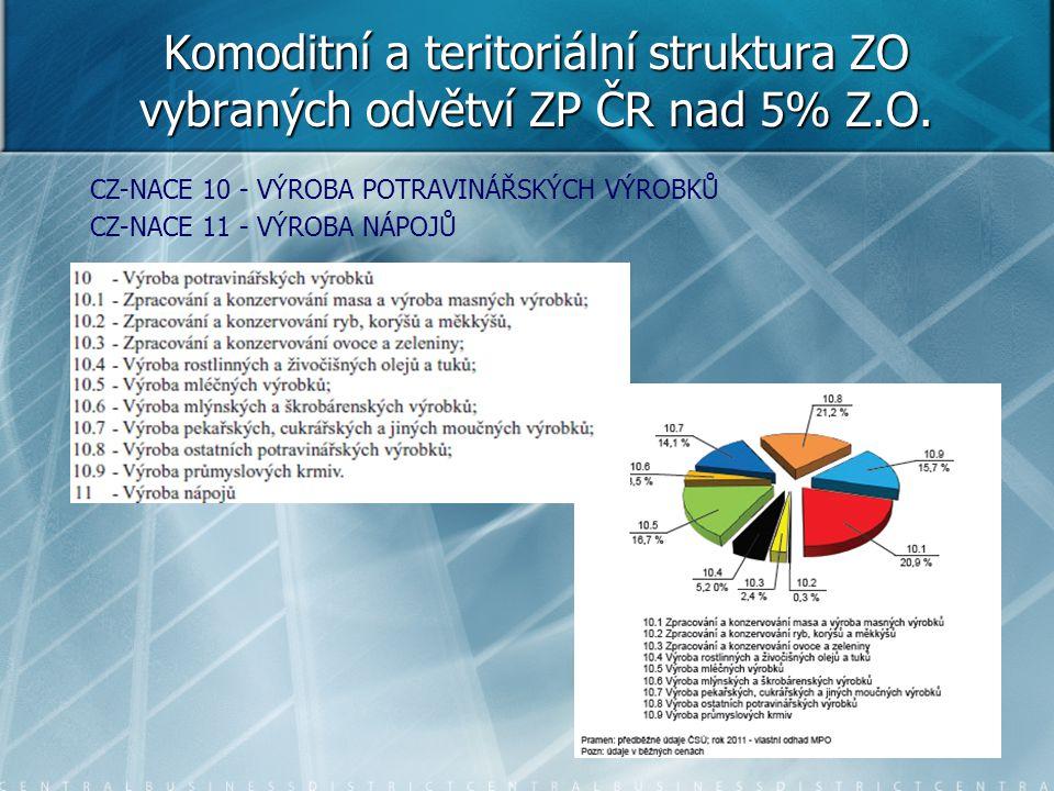 Komoditní a teritoriální struktura ZO vybraných odvětví ZP ČR nad 5% Z