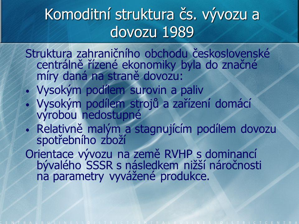 Komoditní struktura čs. vývozu a dovozu 1989