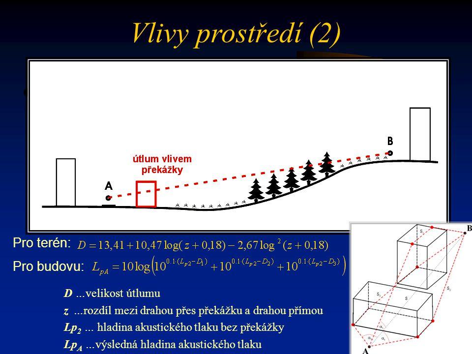 Vlivy prostředí (2) Pro terén: Pro budovu: D …velikost útlumu
