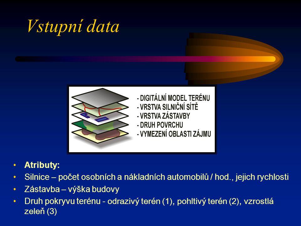 Vstupní data Atributy: