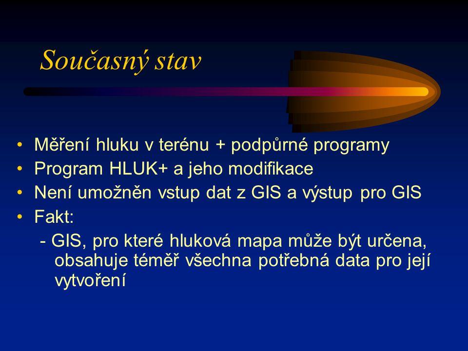 Současný stav Měření hluku v terénu + podpůrné programy
