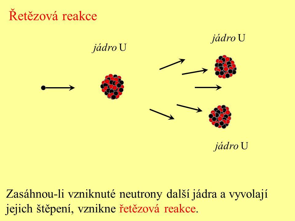 Řetězová reakce Zasáhnou-li vzniknuté neutrony další jádra a vyvolají