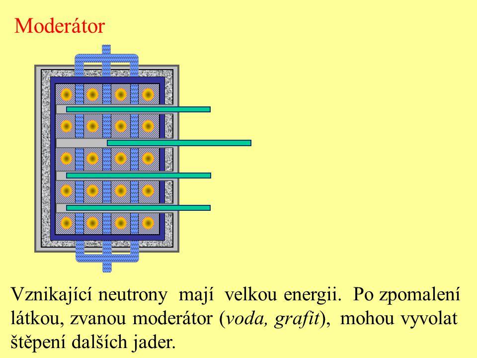 Moderátor Vznikající neutrony mají velkou energii. Po zpomalení