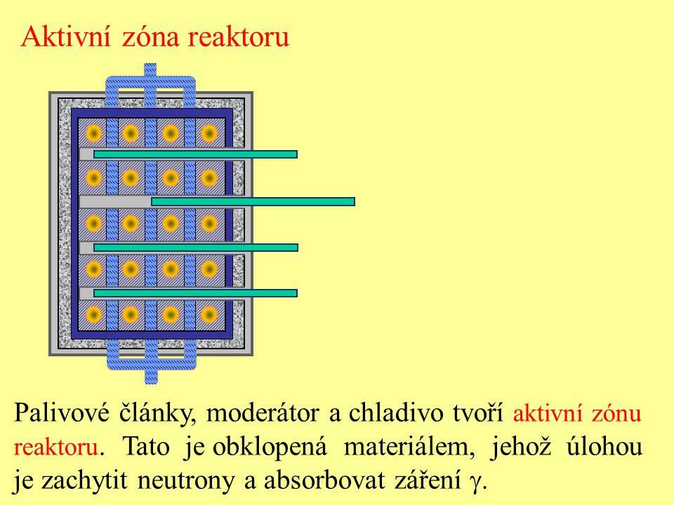 Aktivní zóna reaktoru Palivové články, moderátor a chladivo tvoří aktivní zónu. reaktoru. Tato je obklopená materiálem, jehož úlohou.