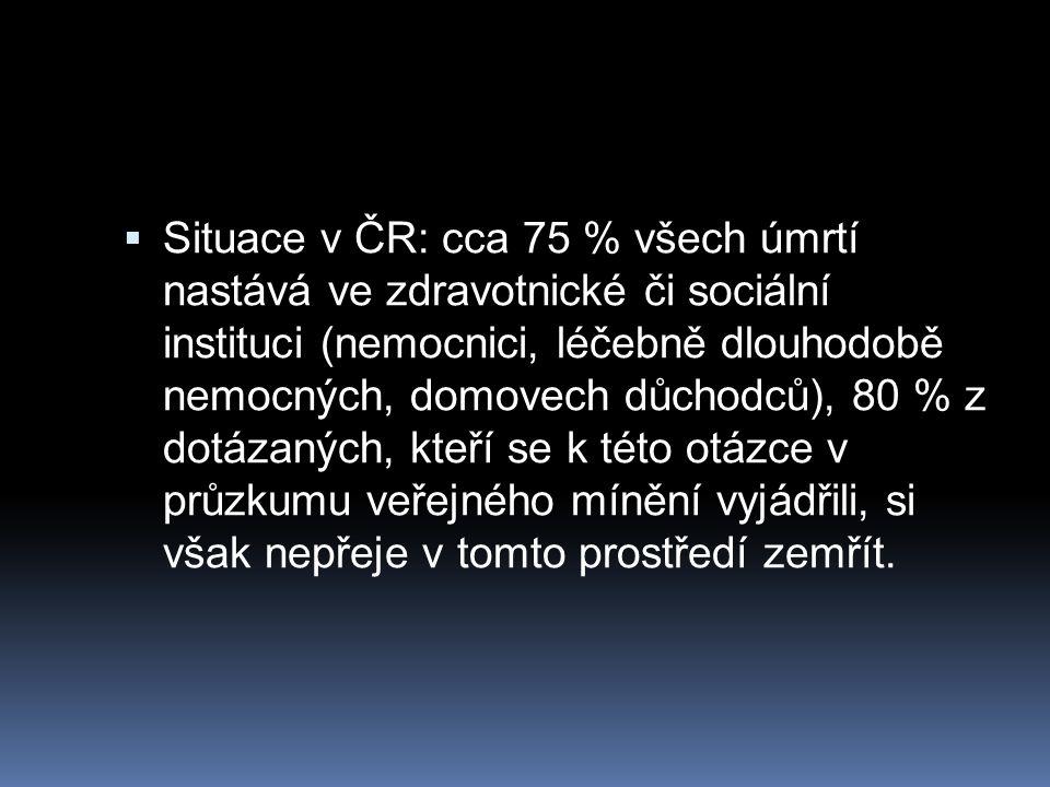 Situace v ČR: cca 75 % všech úmrtí nastává ve zdravotnické či sociální instituci (nemocnici, léčebně dlouhodobě nemocných, domovech důchodců), 80 % z dotázaných, kteří se k této otázce v průzkumu veřejného mínění vyjádřili, si však nepřeje v tomto prostředí zemřít.