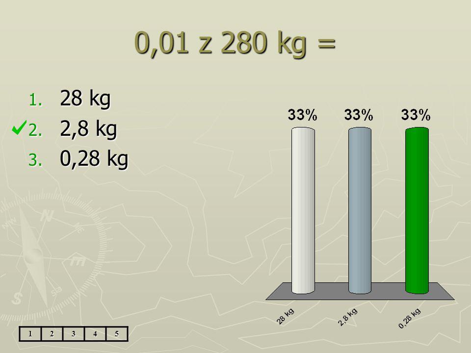 0,01 z 280 kg = 28 kg 2,8 kg 0,28 kg 1 2 3 4 5